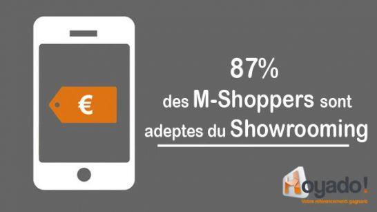 Mobile Shoppers Showrooming